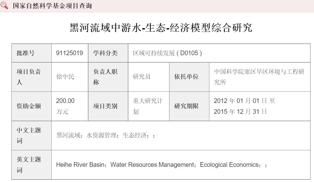 上海seo整站优化_赞师娘论文系国家自然科学基金项目功效 官方介入
