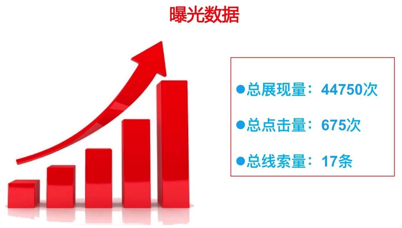 温泉山庄百度搜索广告曝出数据信息