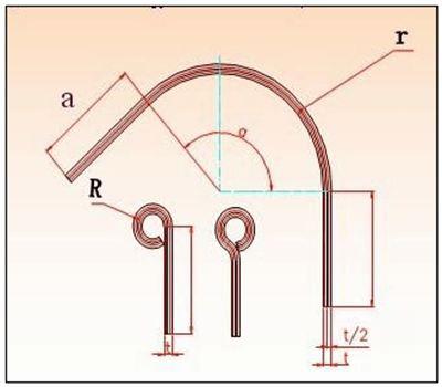 折弯的拼音_折弯的读音_折弯的英文 - 词语折弯