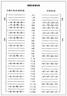 音位的拼音_音位的读音_音位的英文 - 词语音位