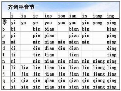 音节的拼音_音节的读音_音节的英文 - 词语音节