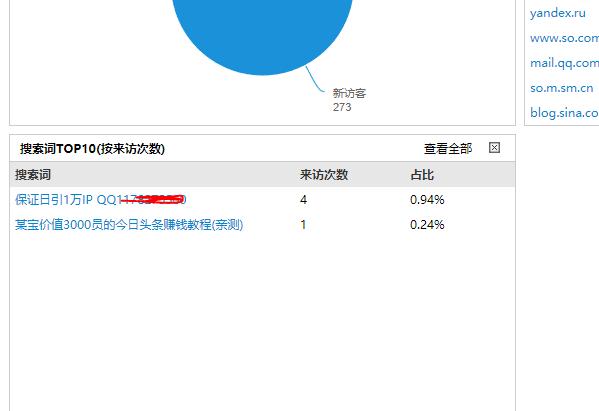 黑帽seo|站长统计引流_百度/CNZZ网站统计推送广告引流_网站引流软件