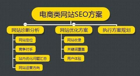 你知道软文营销的办法吗