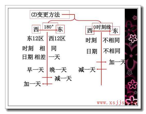 《日界线》拼音/读音/英语/繁体字 三字词语