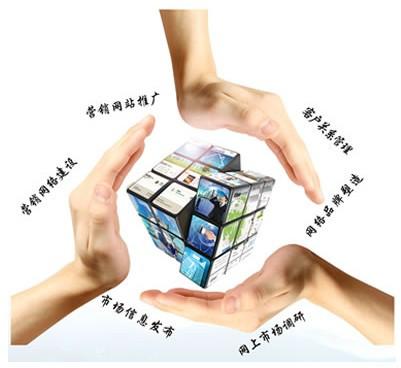 网络营销和形象宣传的途径