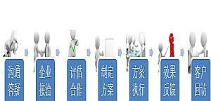 网站优化做为主对网站结构