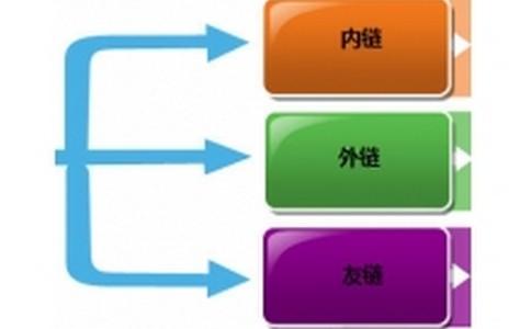 【燕郊seo】如何看待营销推广没效果的难题