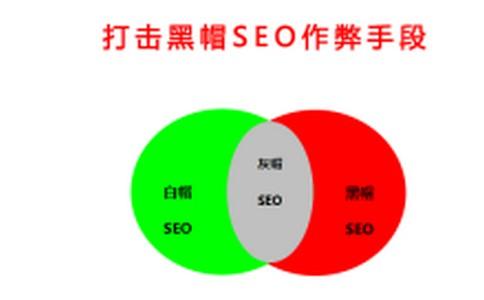 留意网站错误优化细节将会会破坏你的SEO策略