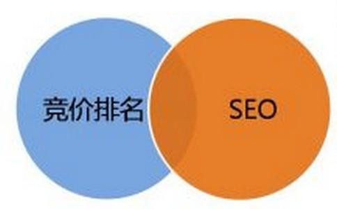 服务器与网站优化的关系