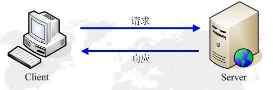 05-HTTP协议-万字好文!建议收藏