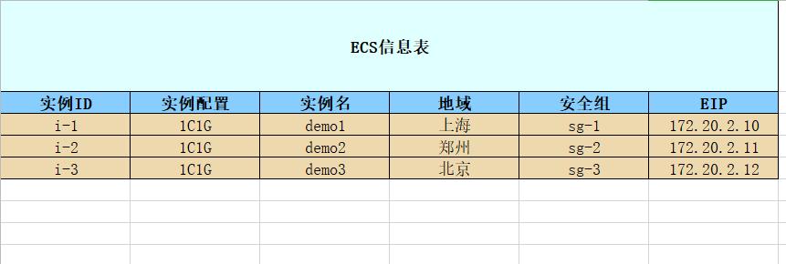 13-用 Python 读写 Excel 文件