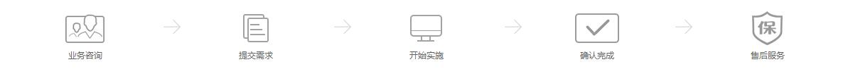 SEO优化/竞价信息流托管/百度360搜狗推广开户/网站定制开发/建设推广流程